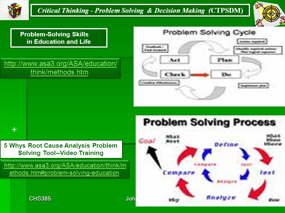 The 5 Whys Method Of Problem Solving