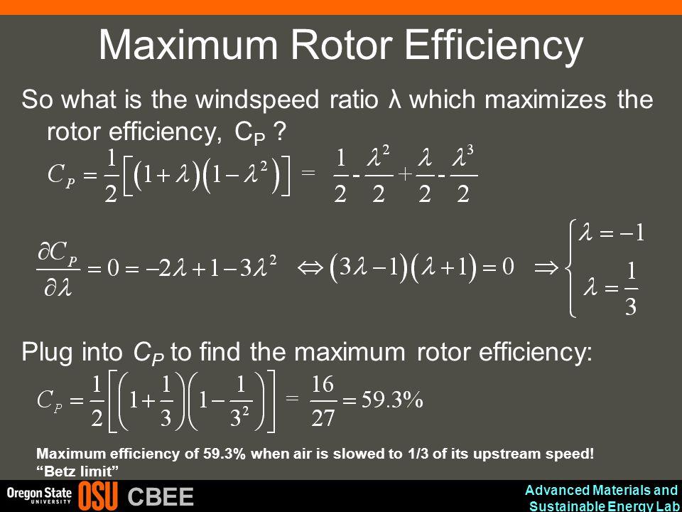 Maximum Rotor Efficiency