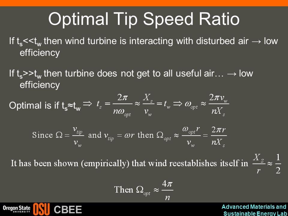 Optimal Tip Speed Ratio