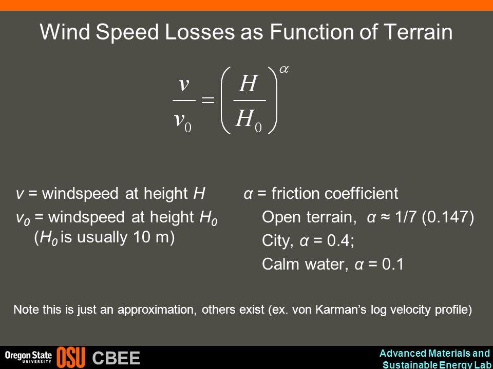 Wind Speed Losses as Function of Terrain