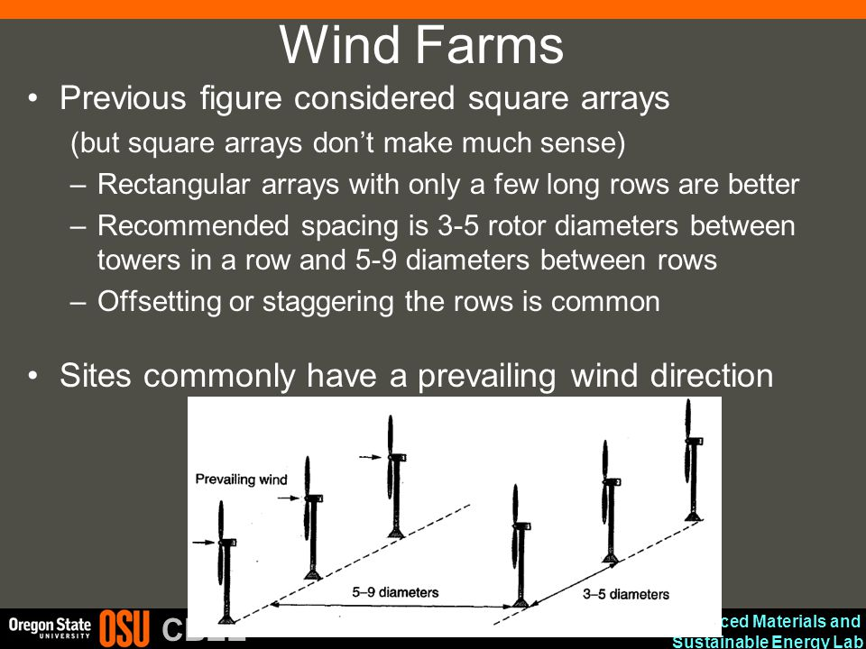 Wind Farms Previous figure considered square arrays