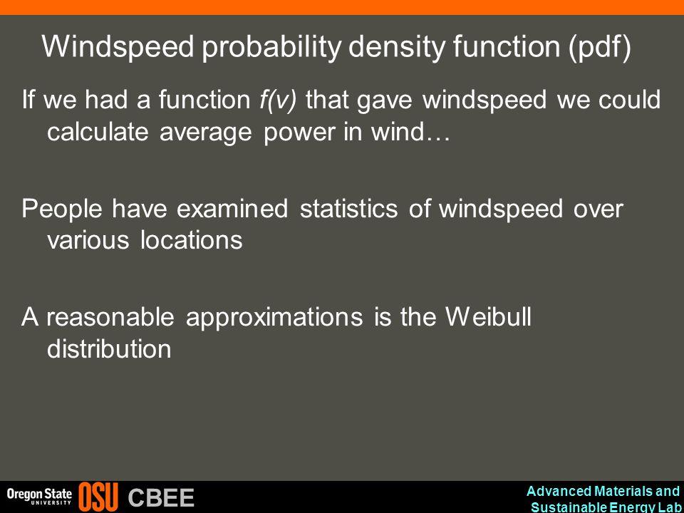 Windspeed probability density function (pdf)