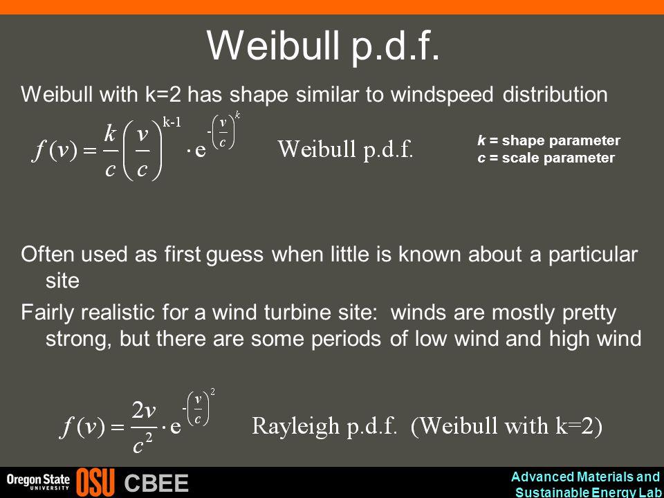 Weibull p.d.f.