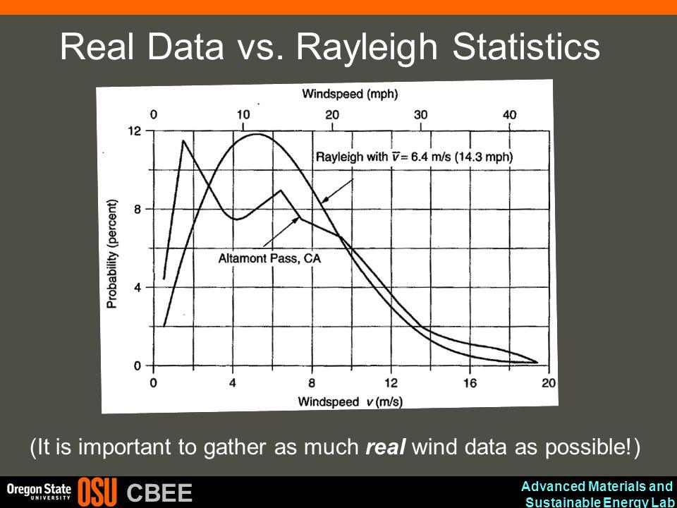 Real Data vs. Rayleigh Statistics