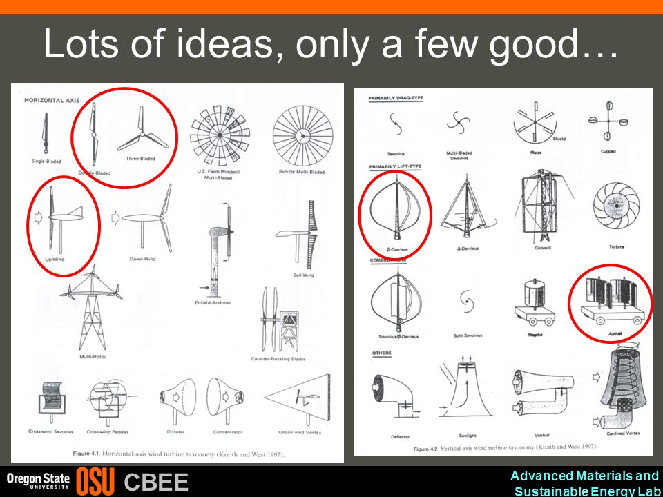 Lots of ideas, only a few good…