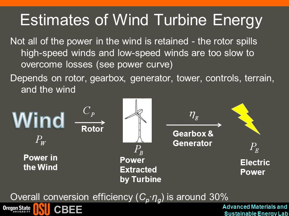 Estimates of Wind Turbine Energy