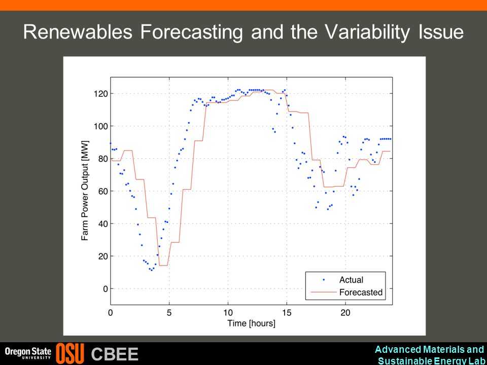 Renewables Forecasting and the Variability Issue