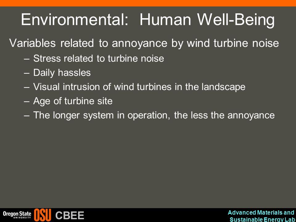 Environmental: Human Well-Being
