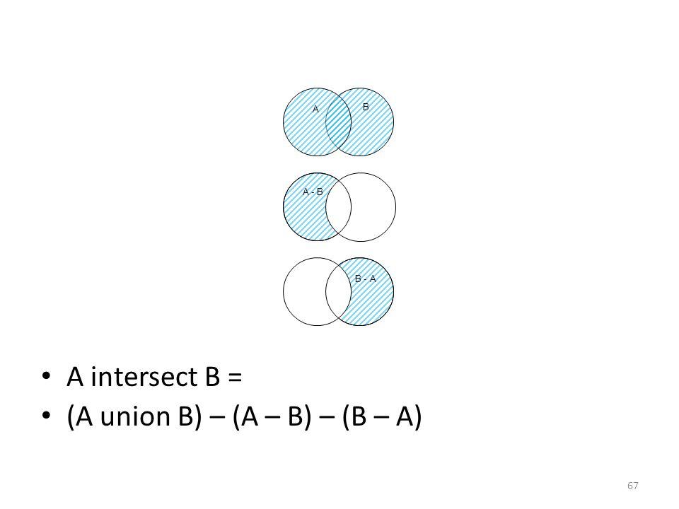 (A union B) – (A – B) – (B – A)