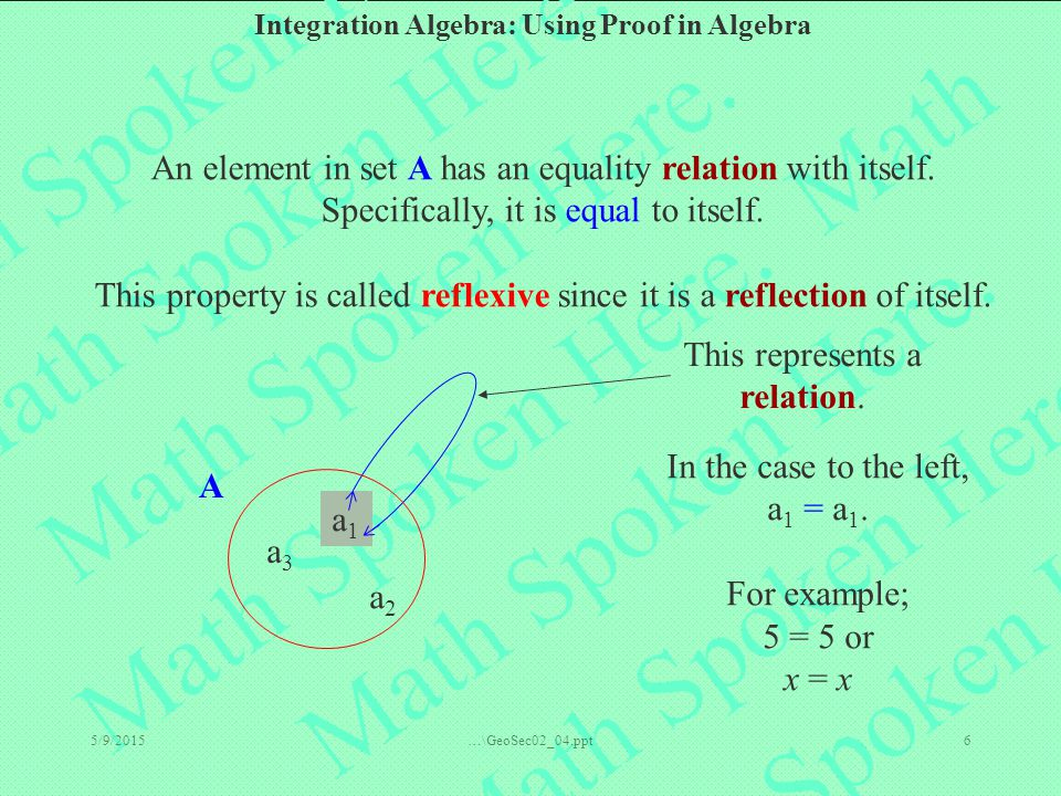 This property is called reflexive since it is a reflection of itself.