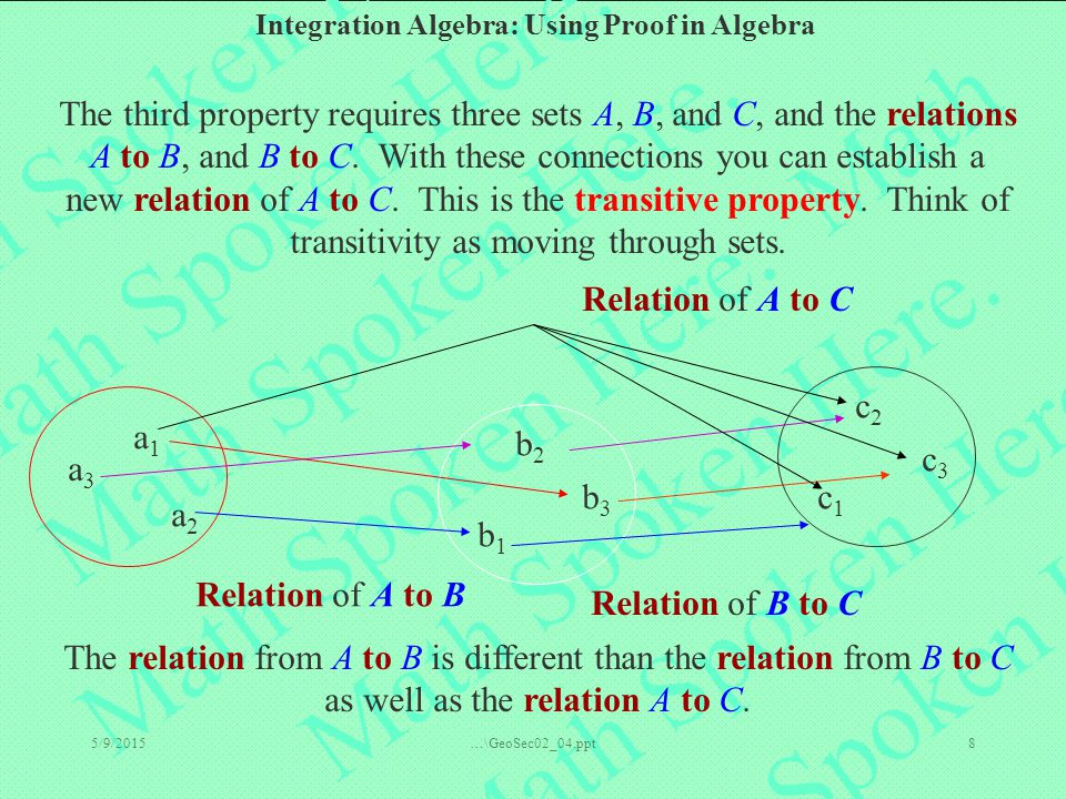 The third property requires three sets A, B, and C, and the relations A to B, and B to C. With these connections you can establish a new relation of A to C. This is the transitive property. Think of transitivity as moving through sets.