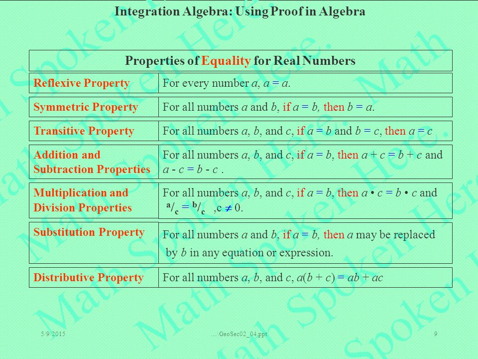 Properties of Equality for Real Numbers