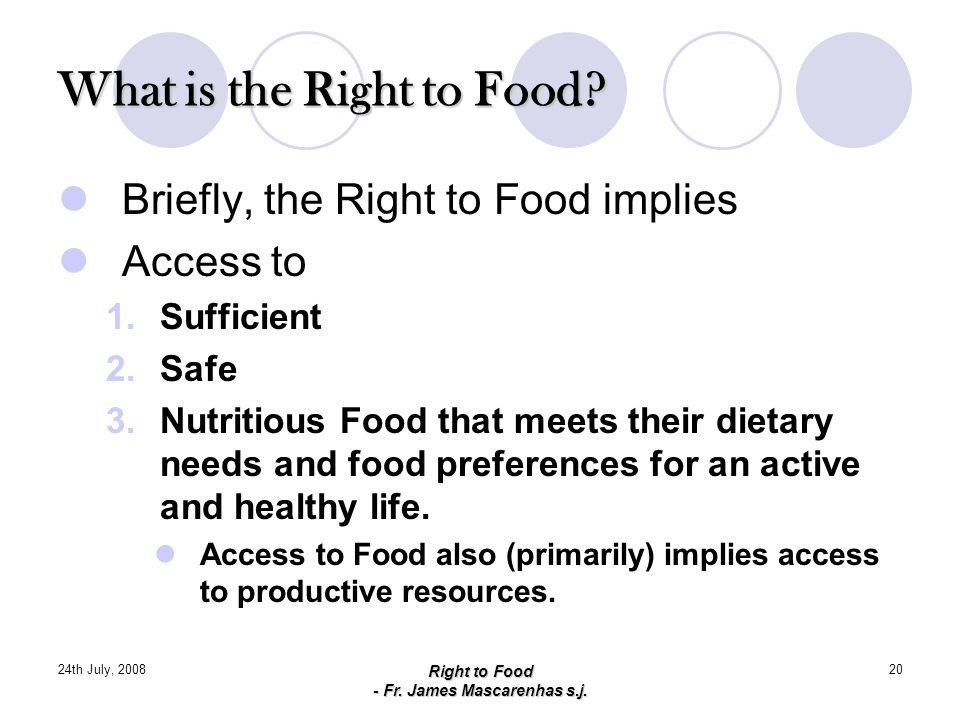 What is the Right to Food