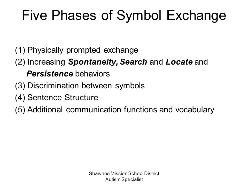 Five Phases of Symbol Exchange