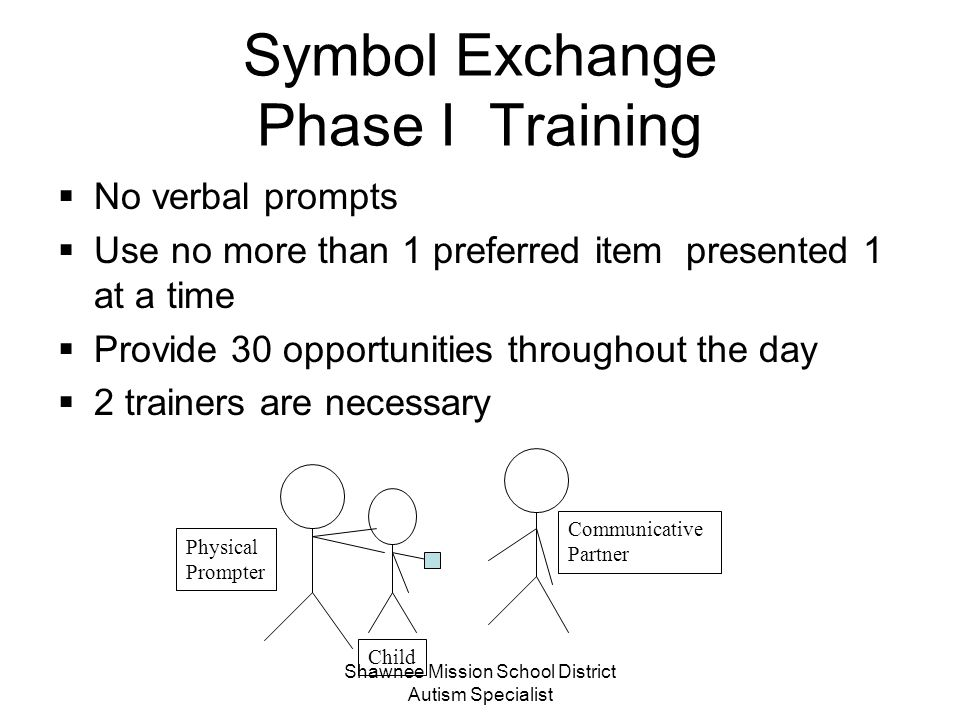 Symbol Exchange Phase I Training