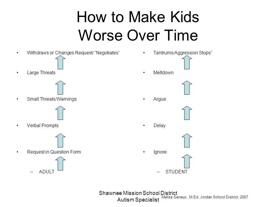How to Make Kids Worse Over Time