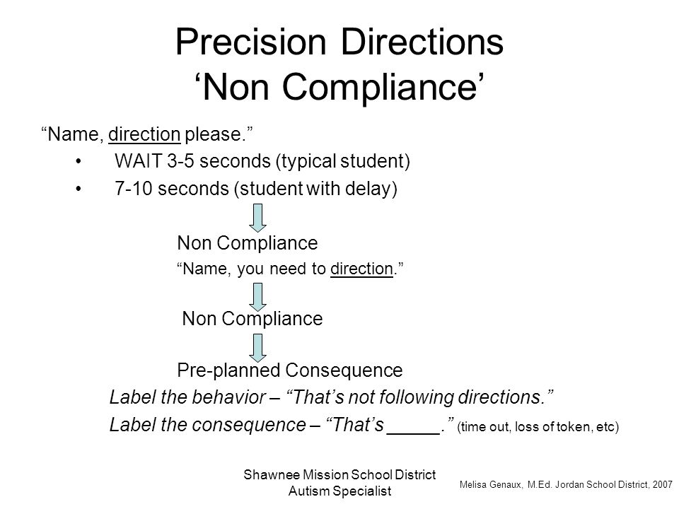 Precision Directions 'Non Compliance'
