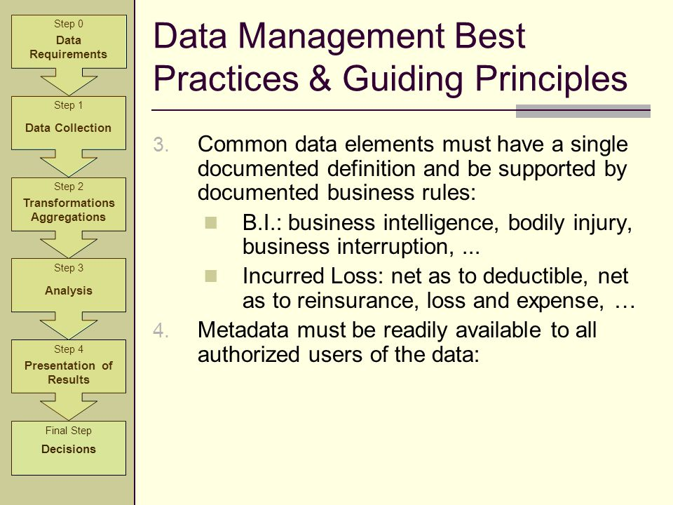 Data Management Best Practices & Guiding Principles