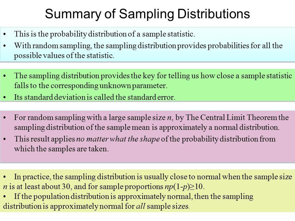 Summary of Sampling Distributions