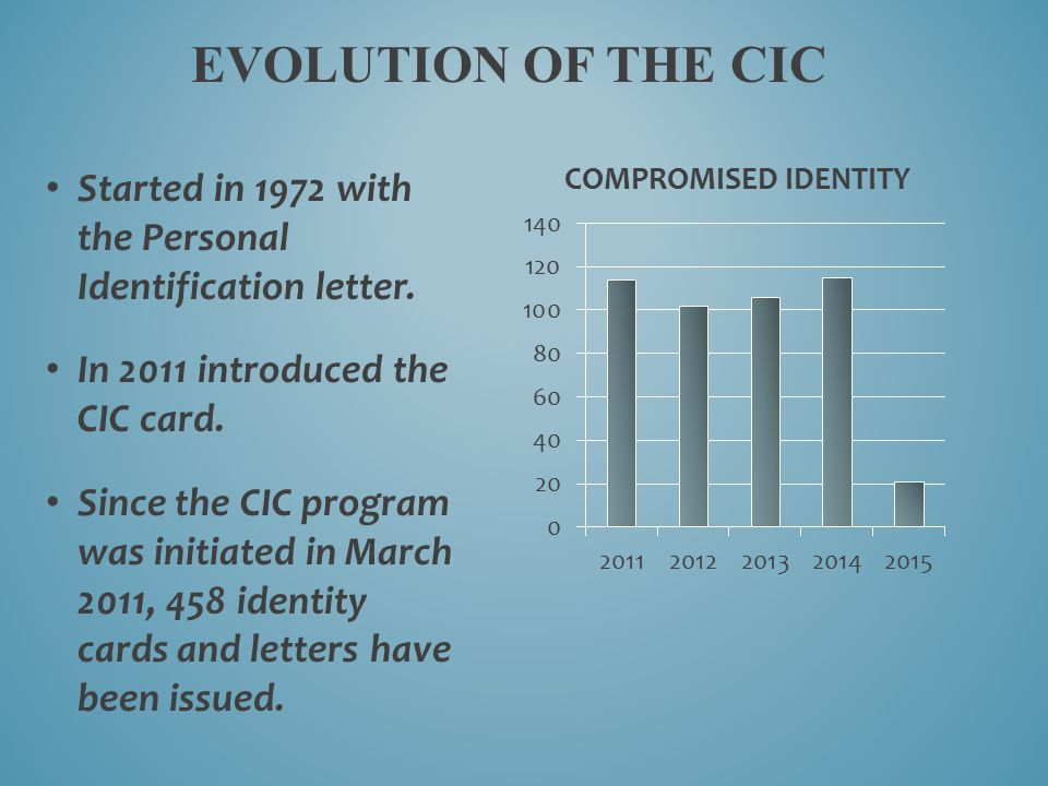 evolution of the cic Started in 1972 with the Personal Identification letter. In 2011 introduced the CIC card.
