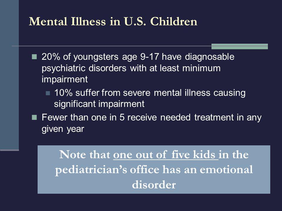Mental Illness in U.S. Children