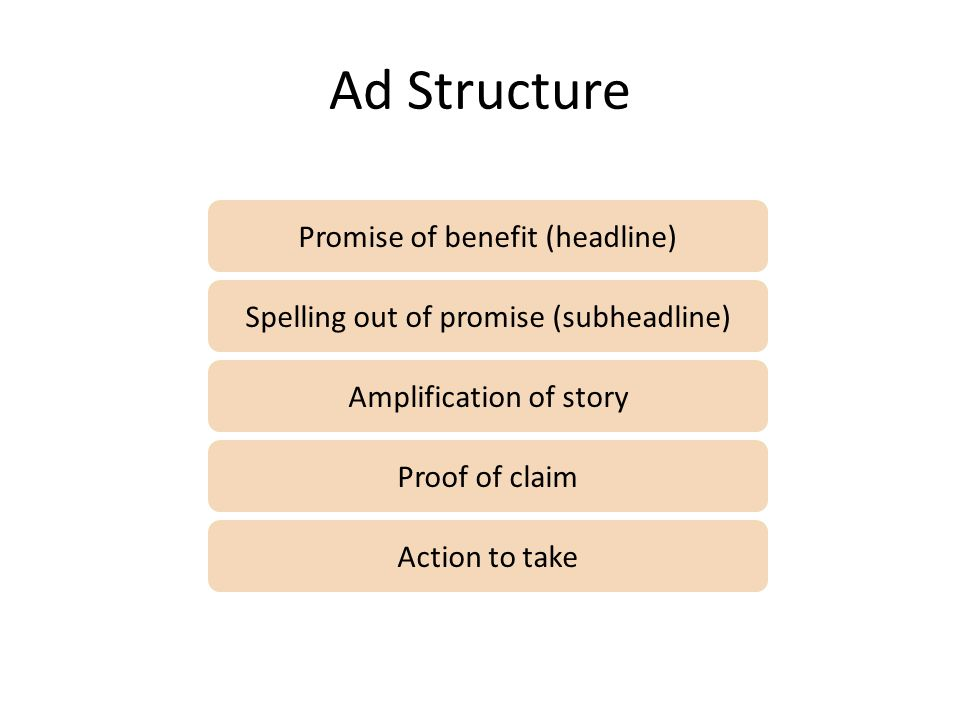 Ad Structure Promise of benefit (headline)