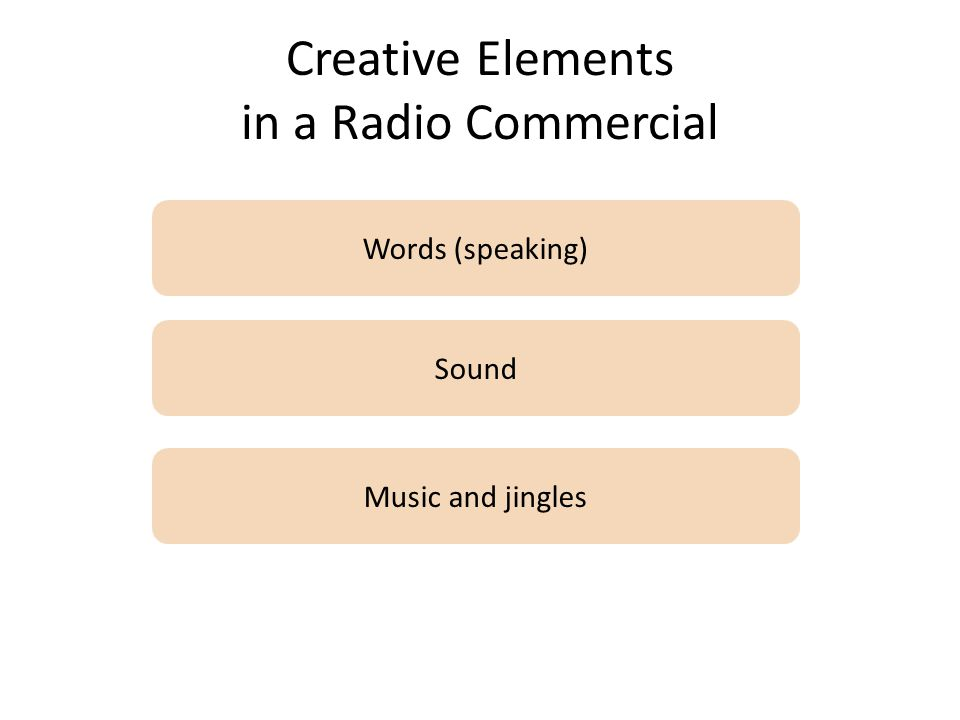 Creative Elements in a Radio Commercial