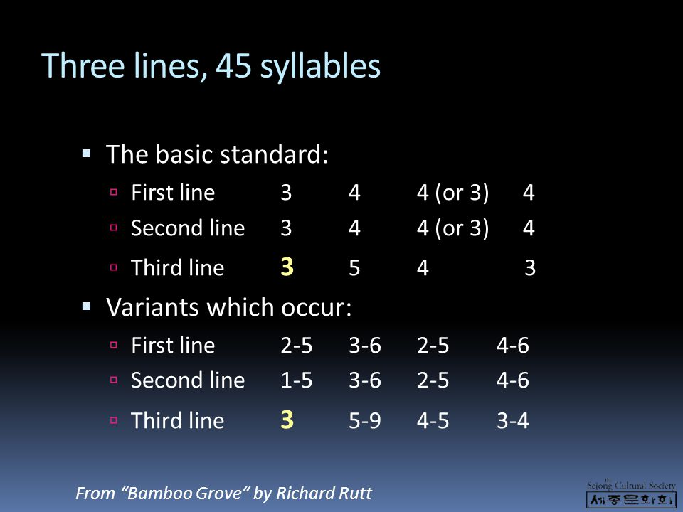 Three lines, 45 syllables The basic standard: Variants which occur: