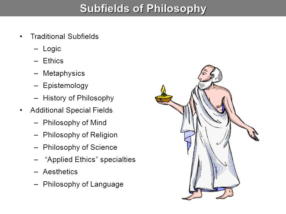 Subfields of Philosophy