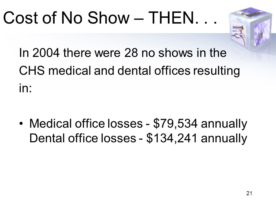 Cost of No Show – THEN. . . In 2004 there were 28 no shows in the