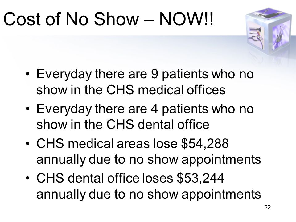 Cost of No Show – NOW!! Everyday there are 9 patients who no show in the CHS medical offices.
