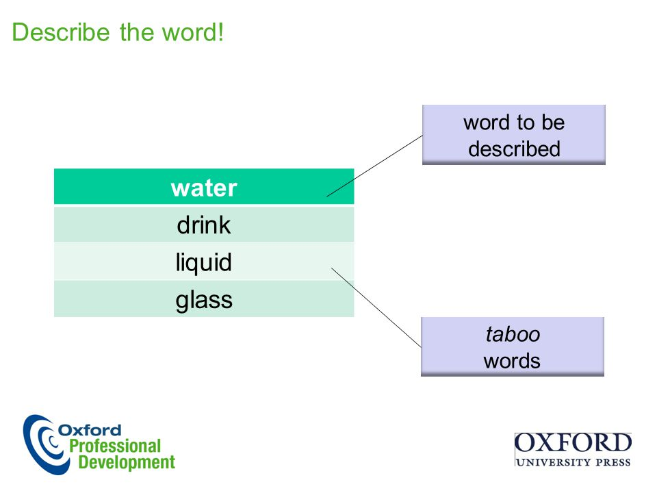 Describe the word! water drink liquid glass word to be described taboo
