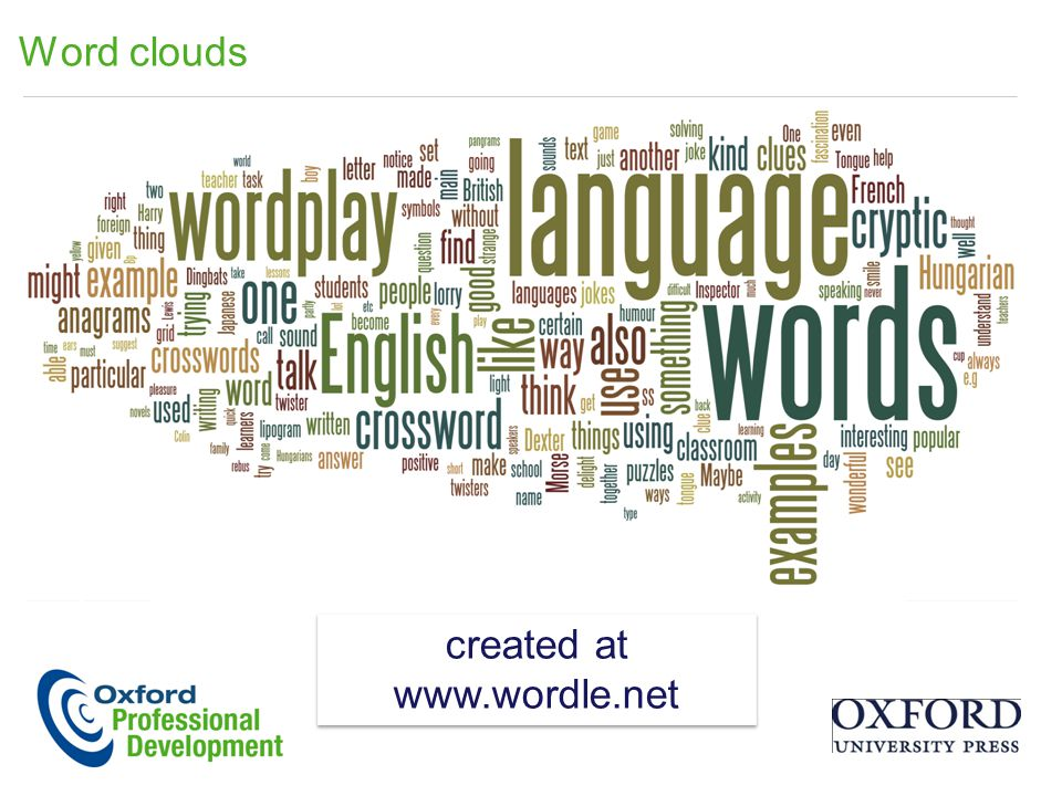 created at www.wordle.net
