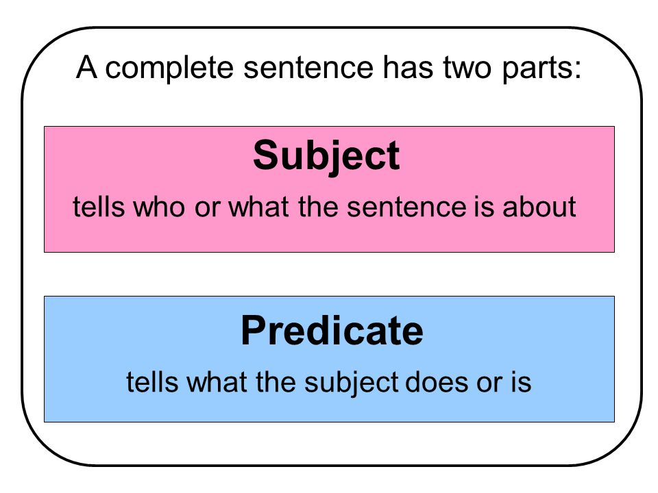 Subject Predicate A complete sentence has two parts:
