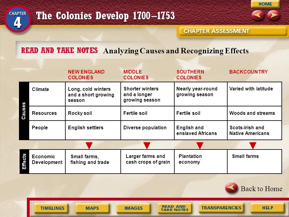 Analyzing Causes and Recognizing Effects