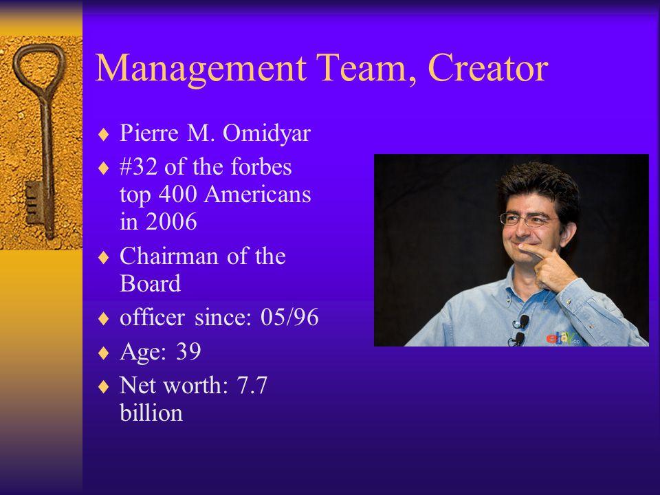 Management Team, Creator