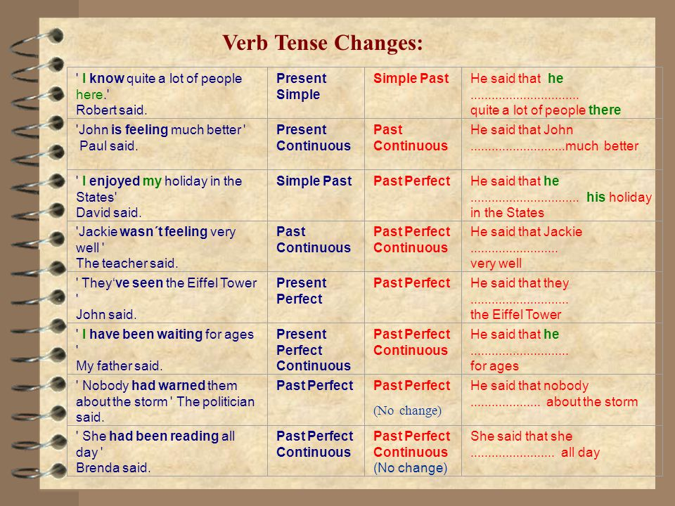 Verb Tense Changes: I know quite a lot of people here. Robert said.