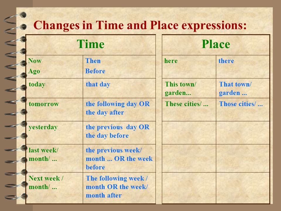 Changes in Time and Place expressions: