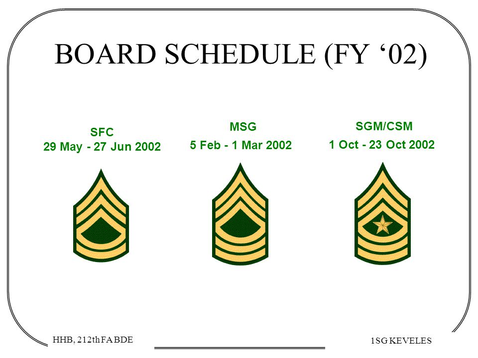 BOARD SCHEDULE (FY '02) MSG 5 Feb - 1 Mar 2002
