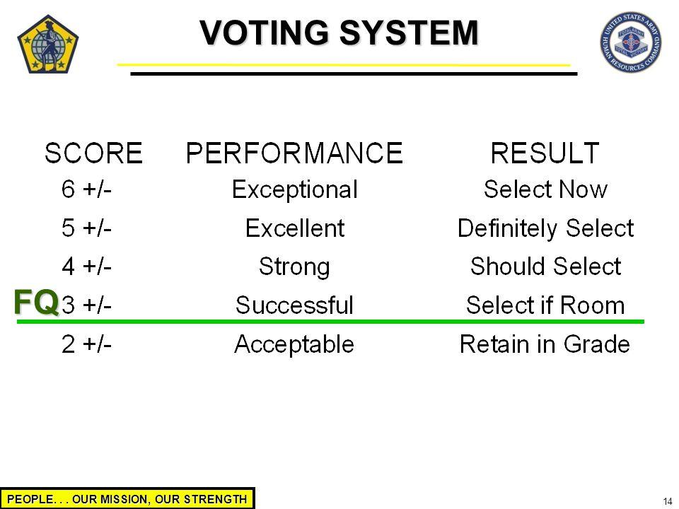 VOTING SYSTEM FQ.