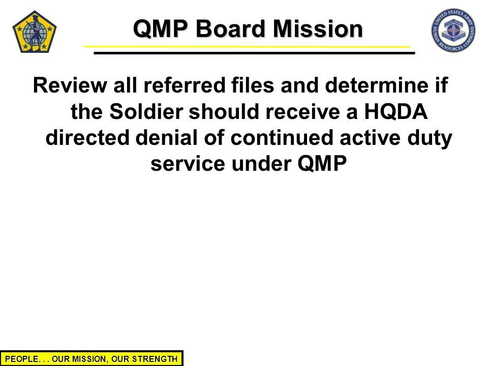 QMP Board Mission