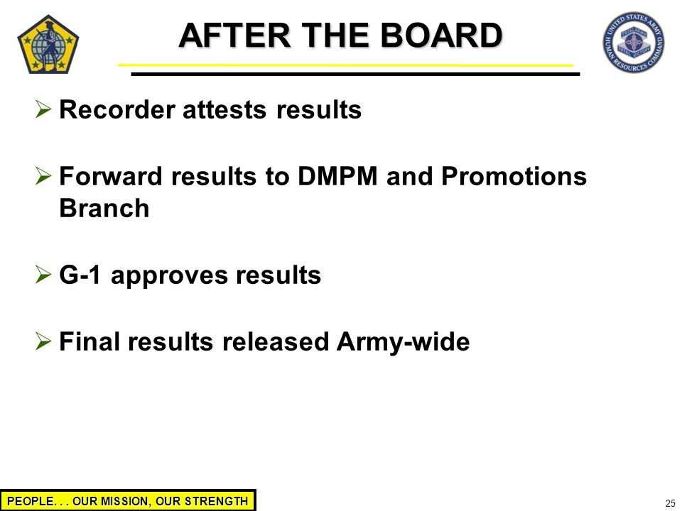 AFTER THE BOARD Recorder attests results