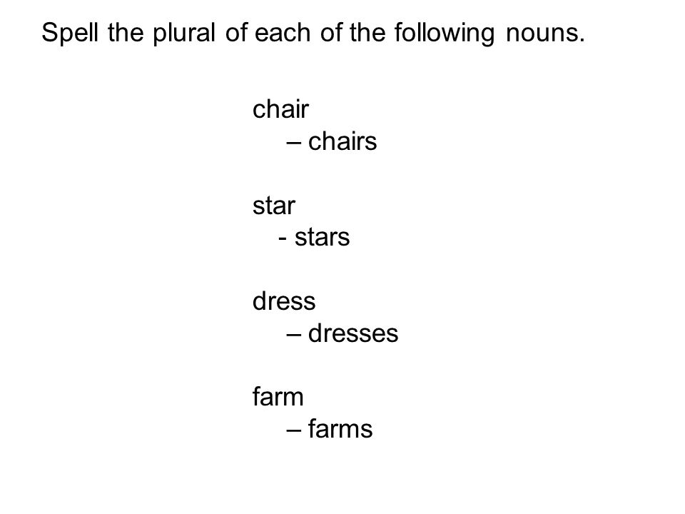 Spell the plural of each of the following nouns.