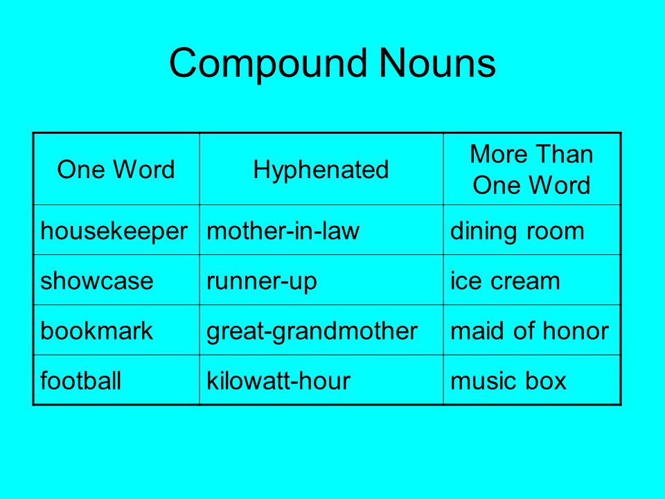 Compound Nouns One Word Hyphenated More Than One Word housekeeper