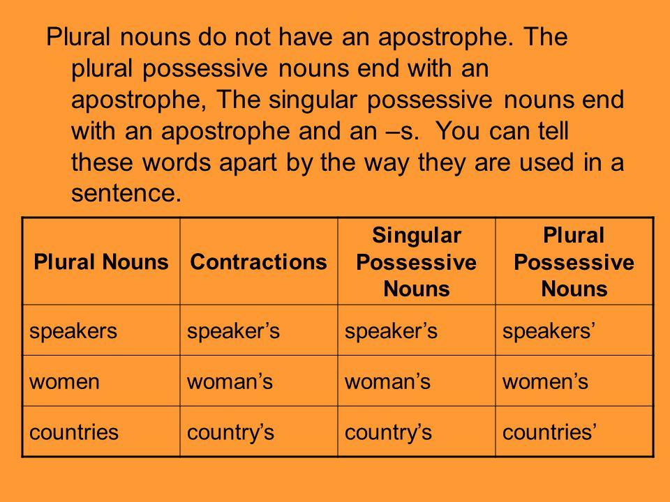 Singular Possessive Nouns Plural Possessive Nouns