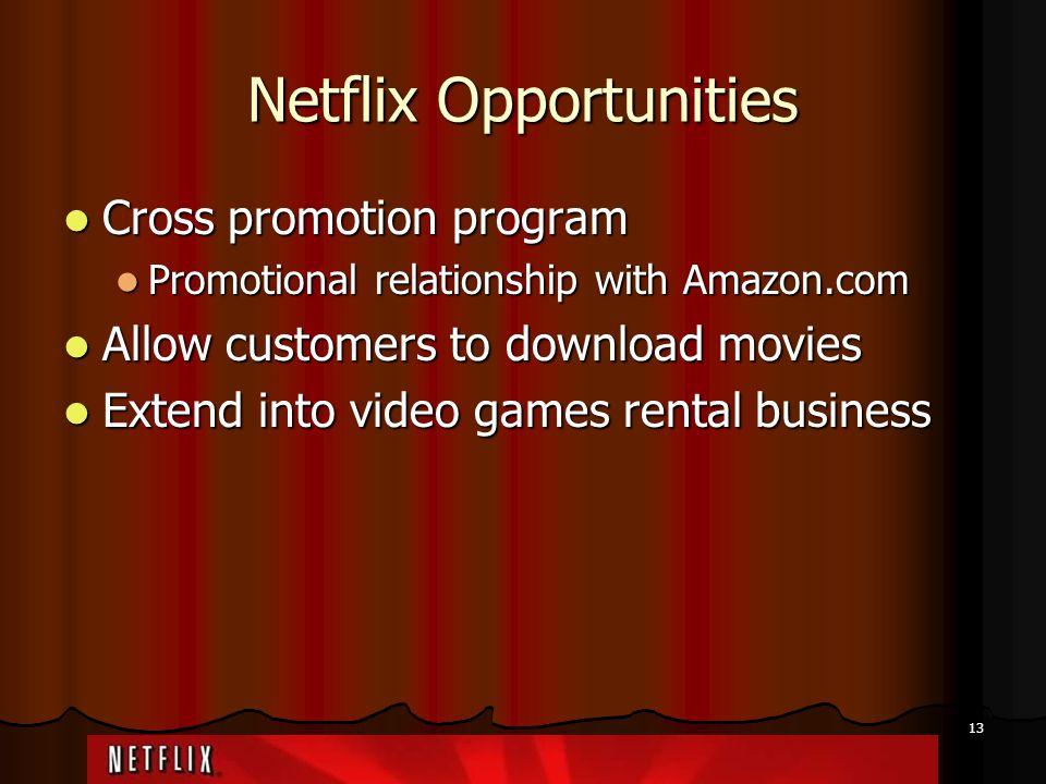 Netflix Opportunities