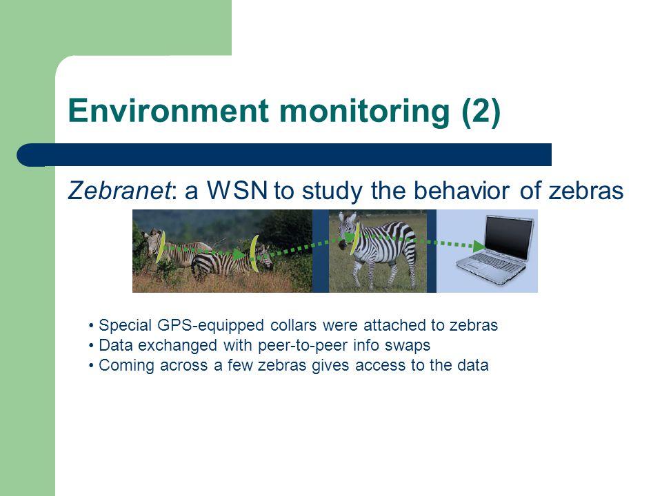 Environment monitoring (2)