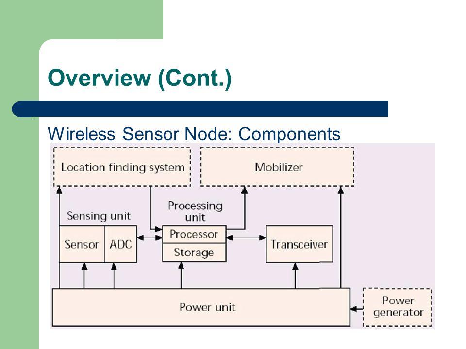 Overview (Cont.) Wireless Sensor Node: Components