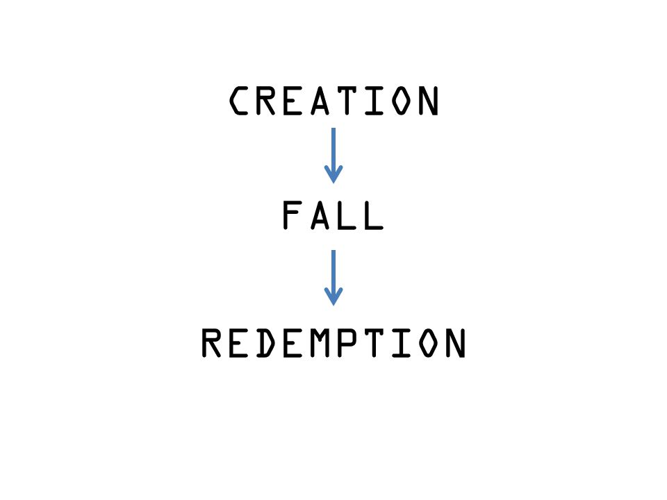 CREATION FALL REDEMPTION