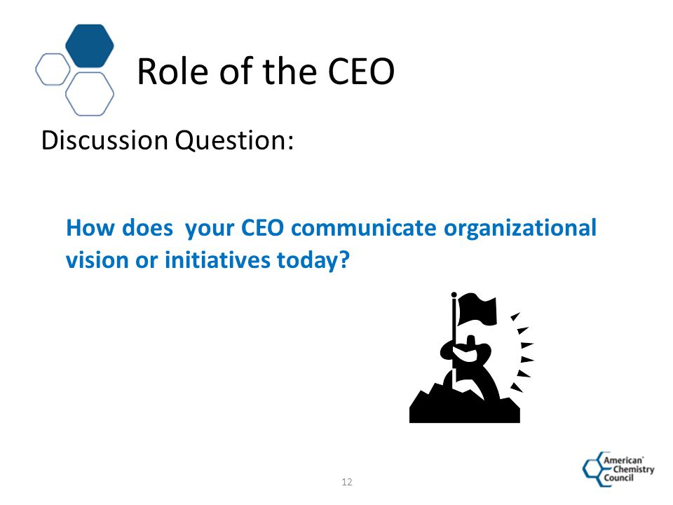 Role of the CEO Discussion Question: How does your CEO communicate organizational vision or initiatives today.